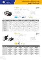 Premium Power Supplies - 7
