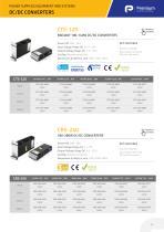 Premium Power Supplies - 8