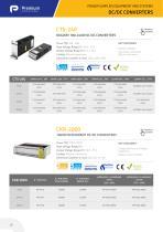 Premium Power Supplies - 9