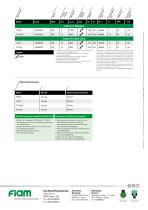 Air cutters for fiberglass and metal sheet - 4