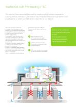 energy saving solutions for data centers - 5