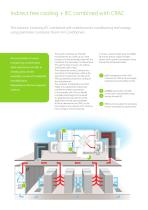energy saving solutions for data centers - 6
