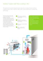 energy saving solutions for data centers - 7