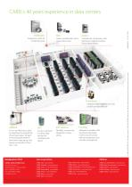 energy saving solutions for data centers - 8