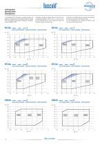 Semi-hermetic compact screw compressor CXH - 50/60 Hz - 6