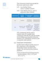 Compressor Application Manual - 8