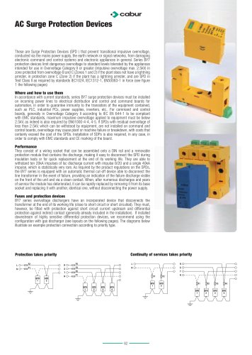 Protection devices, EMI filters and signal conditioners