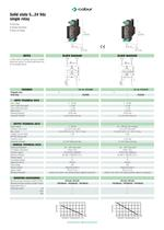 Solid state relay modules and passive interface modules - 2