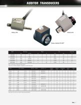 Auditor 2013 Torque Products Brochure - 7