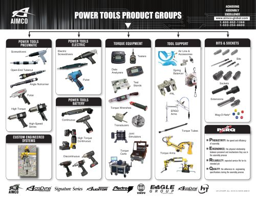POWER TOOLS PRODUCT GROUPS