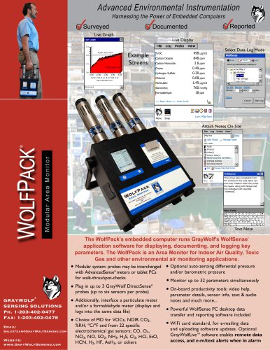 WolfPack Area Monitor