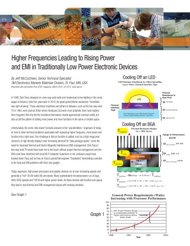 Higher Frequencies Leading to Rising Power and EMI in Traditionally Low Power Electronic Devices