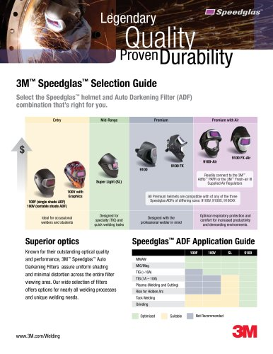 3M Speedglas Product Selection Guide