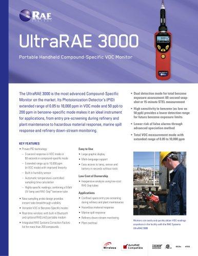 UltraRAE 3000