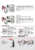 Cable reels for battery charging Zeus - 7