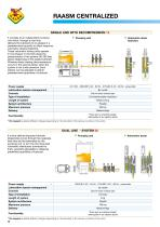 Centralized lubrication system - General catalogue - 12
