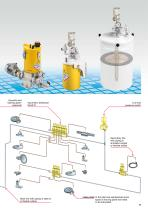 Centralized lubrication system - General catalogue - 17