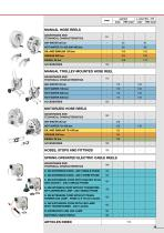 Hose reels and cable reels catalogue - 13