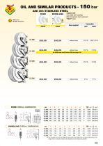 Hose reels stainless steel series 540 - 7