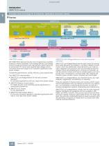 SIMOTICS GP, SD, XP, DP Low-Voltage Motors - 10