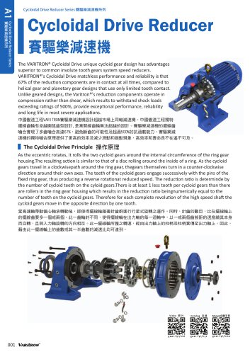 HM Series Foot Mount Cyclo Drive Gear Motor