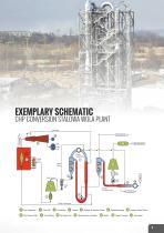 Exergy Group Catalogue_2015. - 5