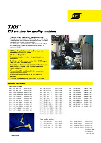 TXH™ TIG torches for quality welding