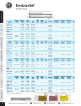 Allied drilling products catalog - 8