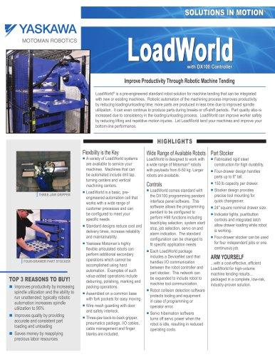 LoadWorld