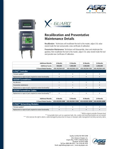 Recalibration and Preventative Maintenance Details