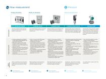 Accurate solutions for District Energy, HVAC and Energy Efficie - 6