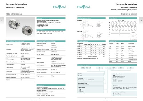 FNC 30B Series
