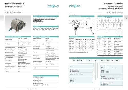 Incremental encoders