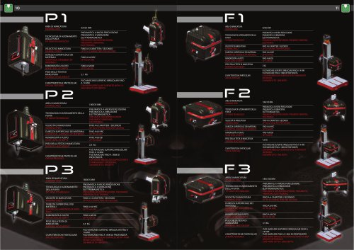Microdots Catalogue