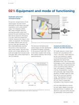 CAS 140D CCD Array Spectrophotometer - 3
