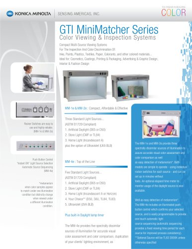 GTI MiniMatcher Series