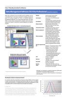 Spectroradiometer CS-2000/2000A - 4