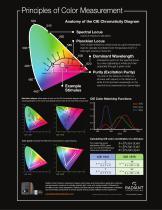 Principles of Light & Color - 1