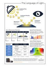 Principles of Light & Color - 2