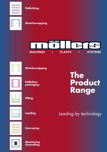 The Product Range Leading by technology