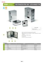IP65 Stainless Steel Box - SSM・SSB series