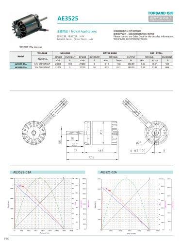 TOPBAND-Brushless DC MOTOR-AE3525
