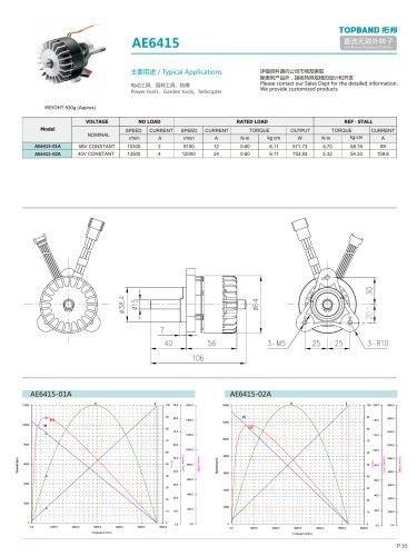 TOPBAND-Brushless DC MOTOR-AE6415