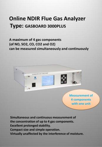 Ruiyi Online Flue Gas Analyzer Gasboard 3000PLUS