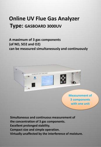 Ruiyi Online Flue Gas Analyzer Gasboard 3000UV