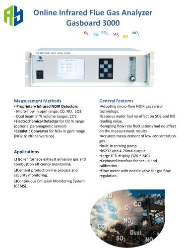 Ruiyi Online Infrared flue gas analyzer Gasboard-3000