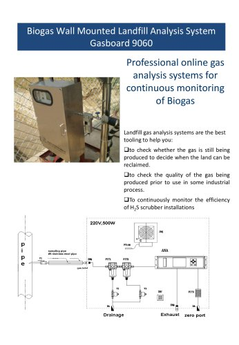 Ruiyi Wall mounted biogas monitoring system Gasboard 9060