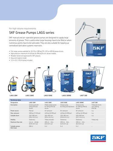SKF Grease Pumps LAGG series