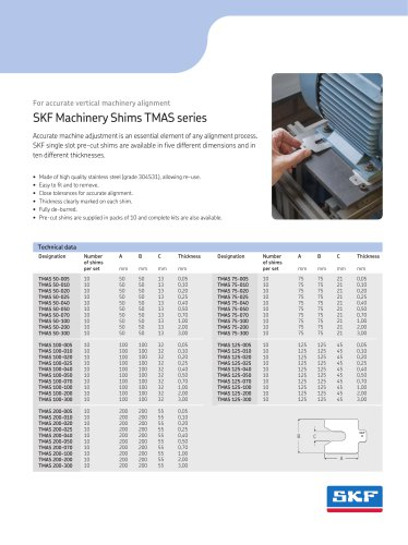 SKF Machinery Shims TMAS series