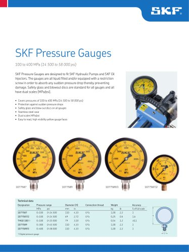 SKF Pressure Gauges